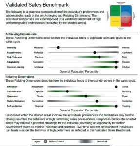 Sales Coaching Benchmark
